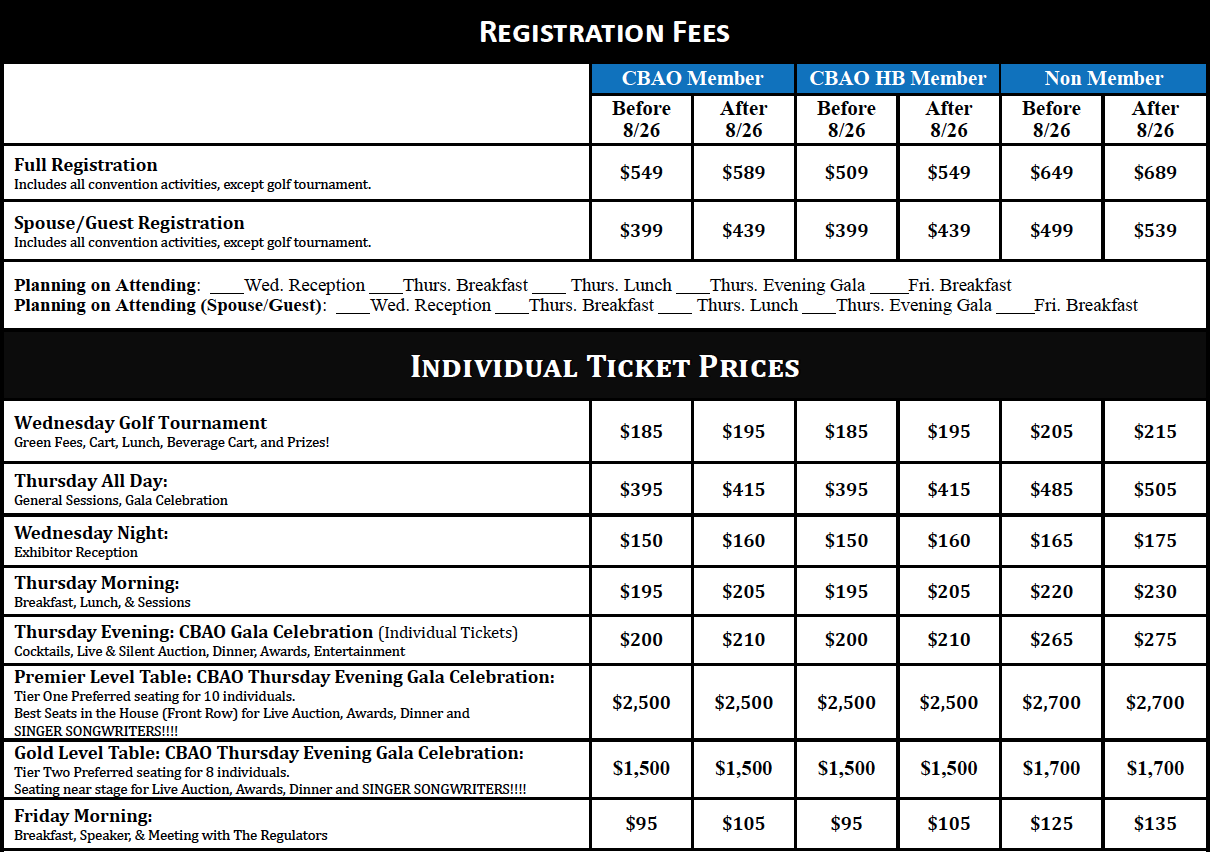 Convention Pricing